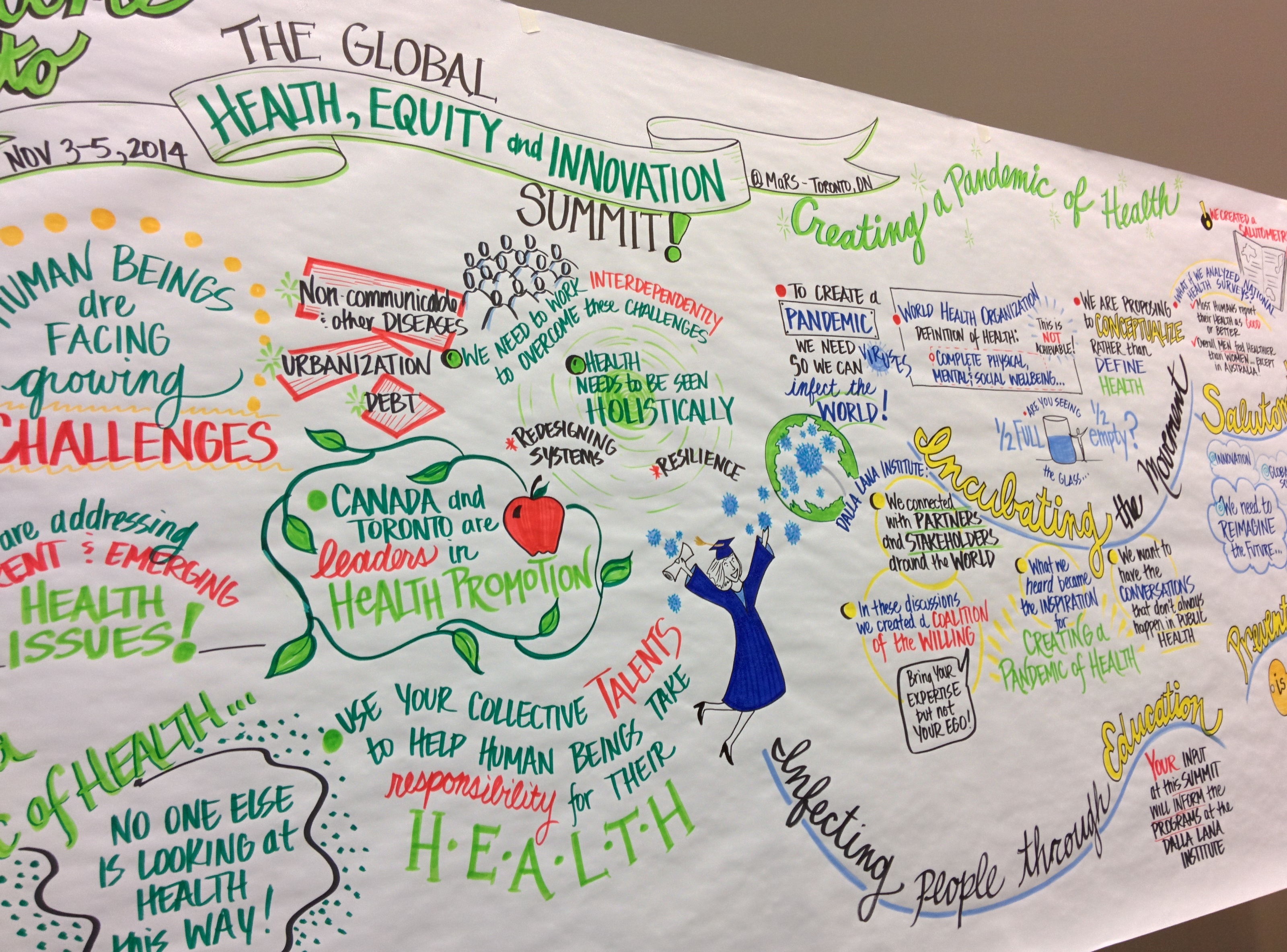 Global Health, Equity and Innovation_ Brainstorm